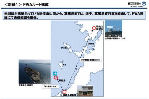 軍艦島 wi-fi 長崎