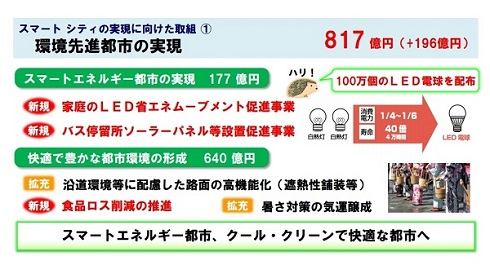 東京都 LED電球