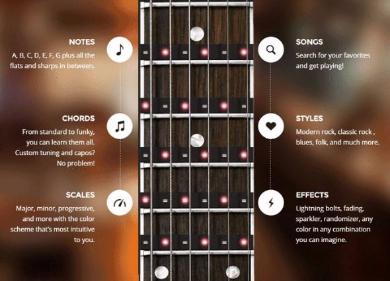 好きなギターで練習できる