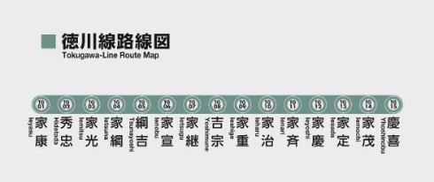 徳川15代 将軍 暗記 覚え方 一覧 路線図 駅 鉄ヲタ