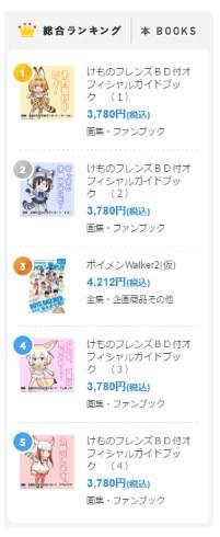 けものフレンズ 円盤 オフィシャルガイドブック ランキング Amazon