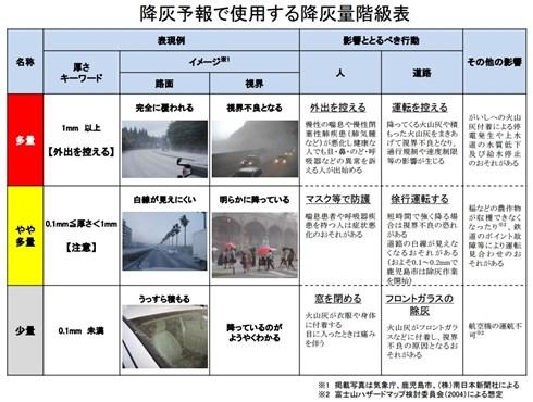 2月23日は「富士山の日」 もしも噴火したら?