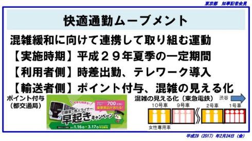 快適通勤ムーブメント 小池百合子 東京都知事 満員電車 オリンピック