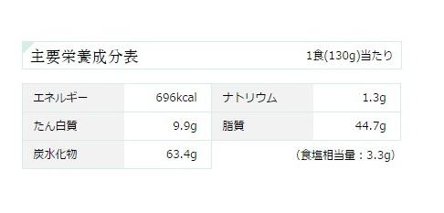 ペヤング 背脂MAXやきそばの栄養成分表