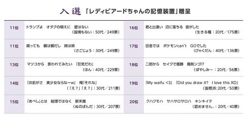 第12回「オタク川柳」結果発表!...