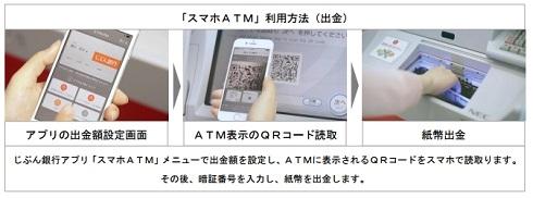 ATM スマホ