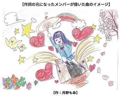 仮面女子、月野もあが描いた曲のイメージ