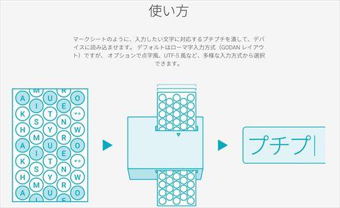 Google 日本語入力 プチプチバージョン