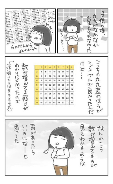 九九 表 教材 図