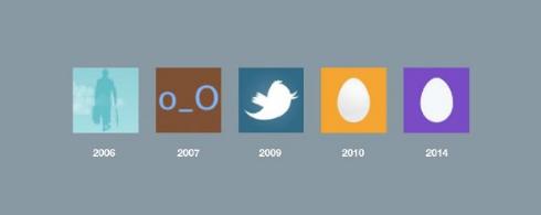 Twitter アイコン 卵 人型 2017