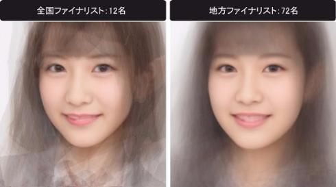 女子高生 平均顔