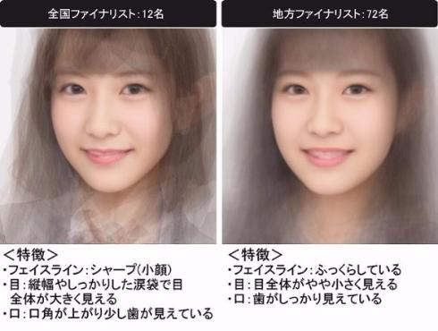 女子高生ミスコン 平均顔