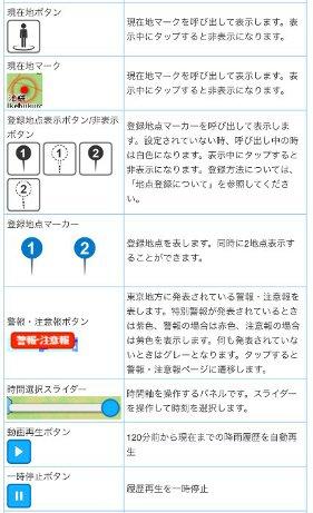 東京アメッシュ スマートフォン版