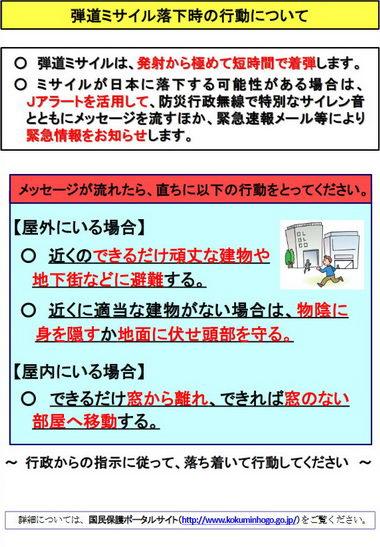 弾道ミサイル対処法