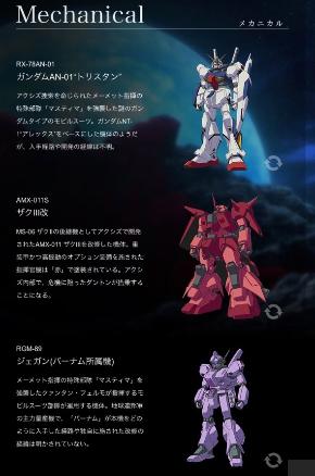 ガンダムAN-01など新たなモビルスーツも登場