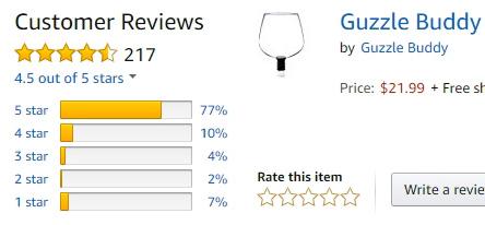 最高に意識が低いワイングラスが話題に ボトルと合体、注ぐ手間すら省けて堕落が加速する
