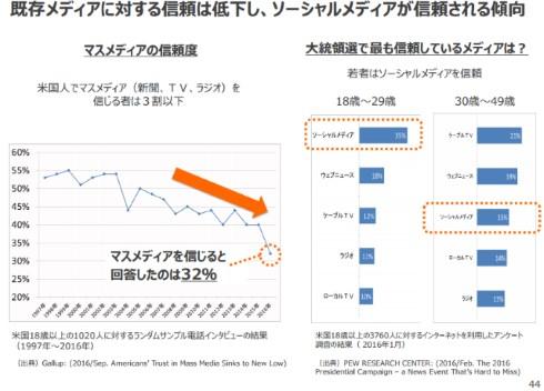 経済産業省 若手 官僚 日本ヤバい