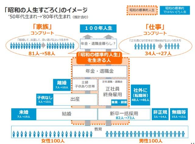 http://image.itmedia.co.jp/nl/articles/1705/19/l_kontake_170519keisanwaka03.jpg