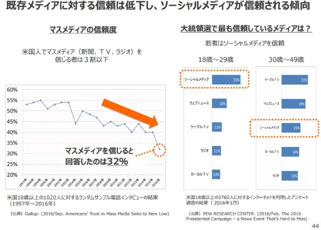 http://image.itmedia.co.jp/nl/articles/1705/19/l_kontake_170519keisanwaka05.jpg