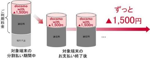 docomo with 料金プラン 1500円