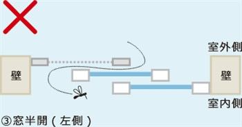 「網戸の正しい位置は右側!」SNSなどで拡散 メーカーは「左右どちらでも使用できます」