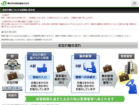 JR東日本HPのキャプチャ