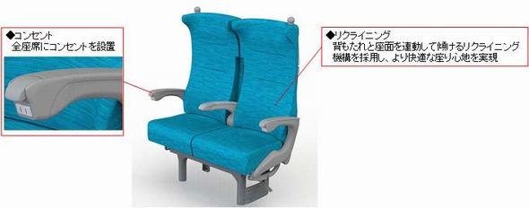 東海 新幹線 デザイン N700S