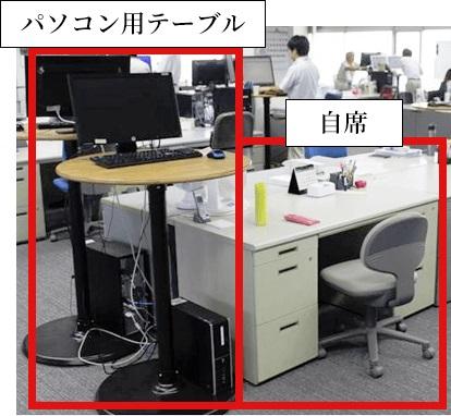 アイリスオーヤマ PC 座り 禁止