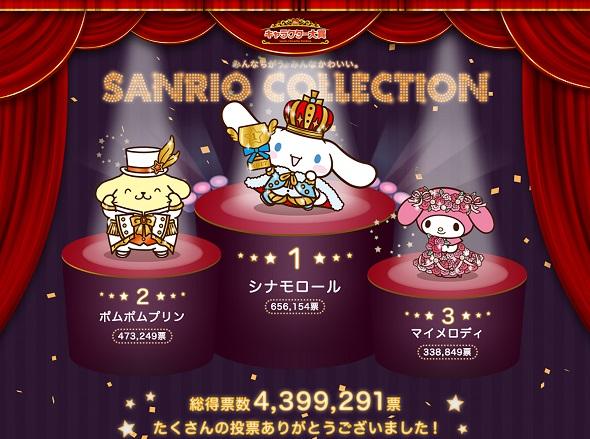 サンリオキャラクター大賞 2017 シナモロール 32回