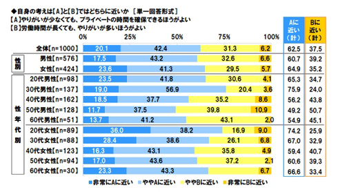 36協定に関する調査2017