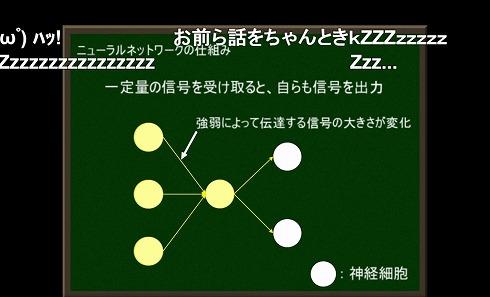 ニューラルネットワークの説明図