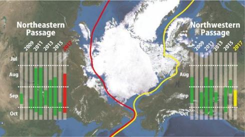 北極海 海氷傾向 2017