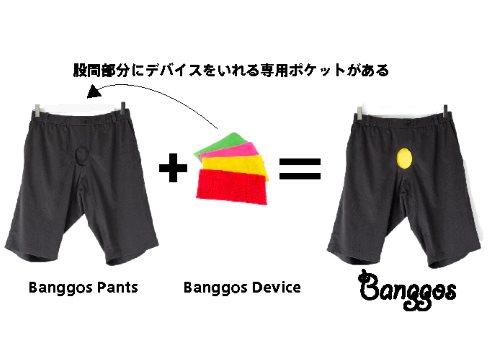 banggos 股間 電子楽器 ウェアラブル