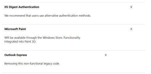 Windows10 Fall Creators Update ペイント 廃止
