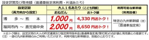 九州新幹線 激安!サマーバーゲンきっぷ 割引 お盆