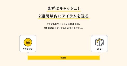 キービジュアル2
