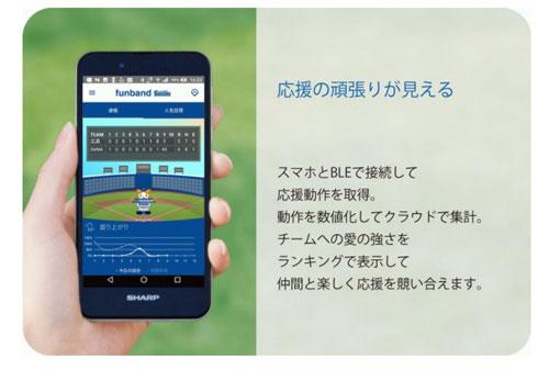 試合モードの画面例
