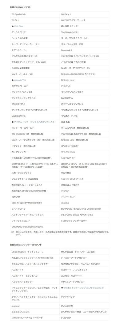 Miiverse サービス終了 任天堂 Wii U