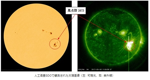 フレア 太陽 宇宙