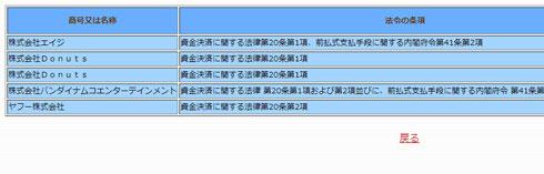 電子公告システム画面