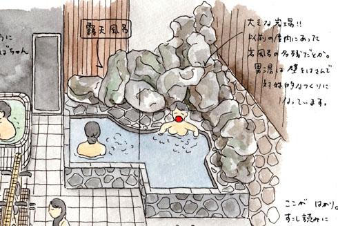 のぼり湯 三鷹 銭湯 交互浴