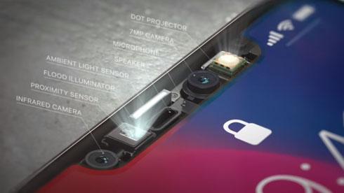 iPhone Xの顔認証機能「Face ID」とは?