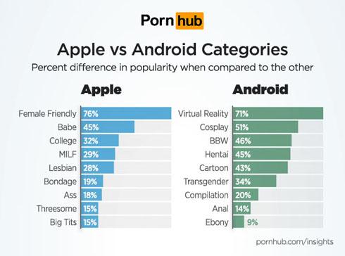 モバイルOS比較