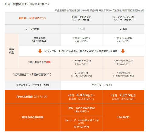 iPhone 8 価格 au