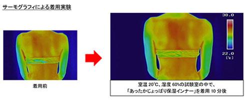着用実験の様子 着用後の方が少し温度が高い