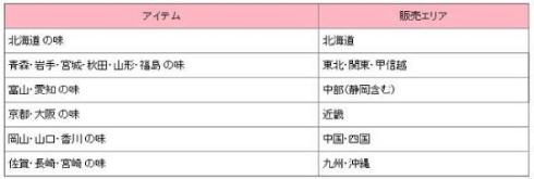 ポテトチップス 47都道府県 ラブジャパン プロジェクト