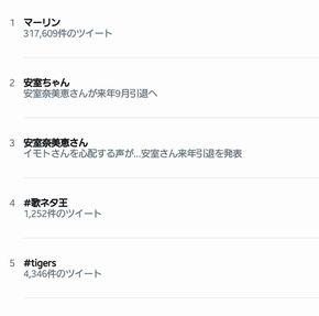FGO マーリン 安室奈美恵 何者 Twitter トレンド