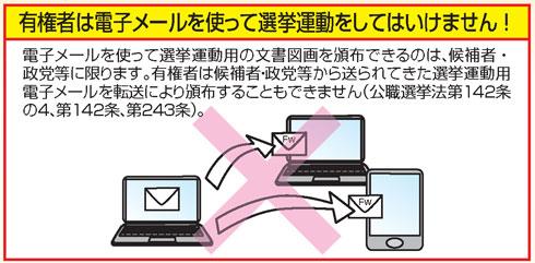 電子メール禁止の説明図