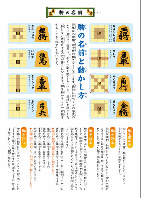 ジャポニカ学習帳「将棋」駒の名前と動かし方