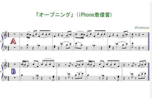 パターンABの楽譜